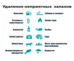 Озонирование Удаление неприятных запахов в помещениях
